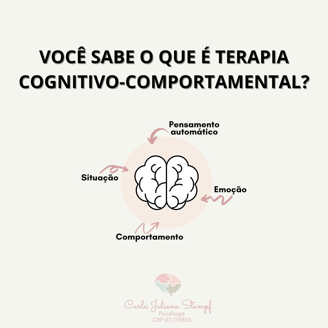 Conhecendo a Terapia Cognitivo-Comportamental - TCC